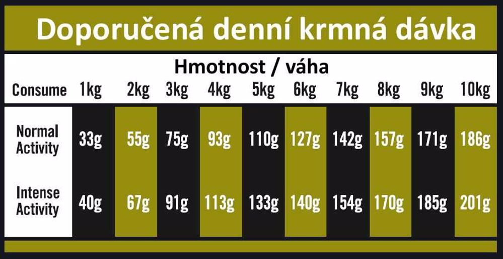 OPTIMAnova Dog Adult Mini Digestive Rabbit & Potato GF 2 kg