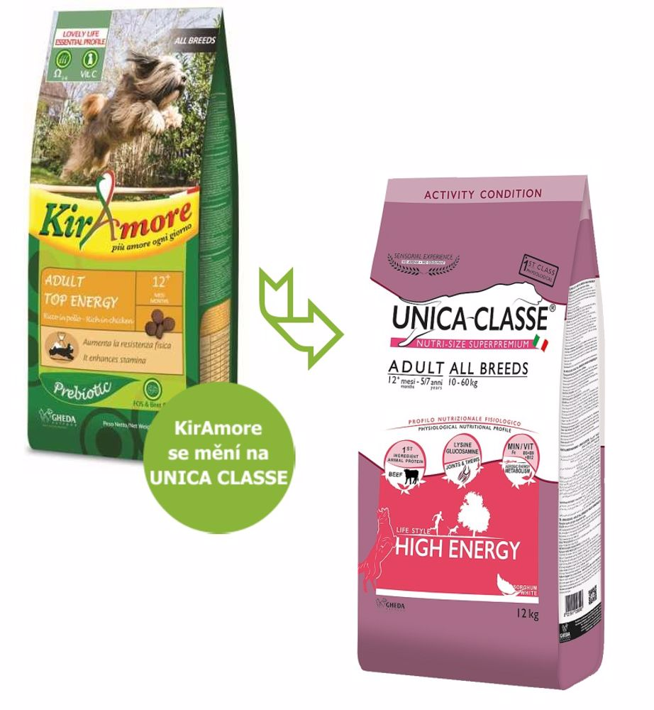 Kiramore Dog Adult All Breeds Top Energy 15 kg